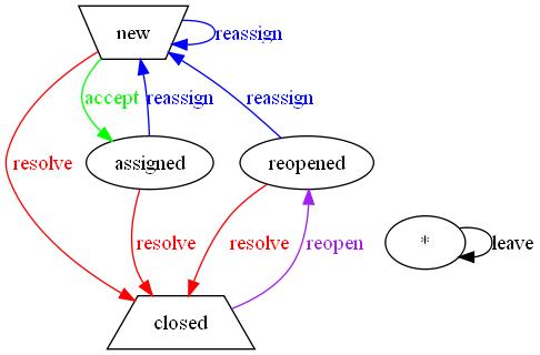 original-workflow.png
